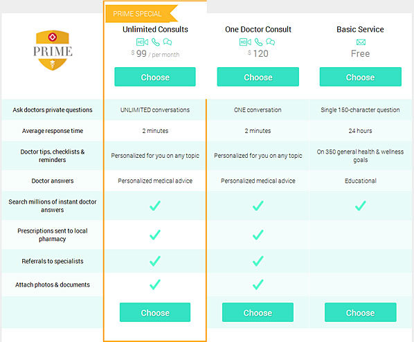 HealthTab.com pricing structure