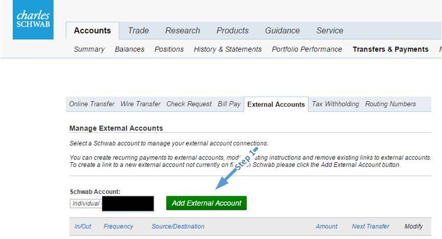 Schwab account setup