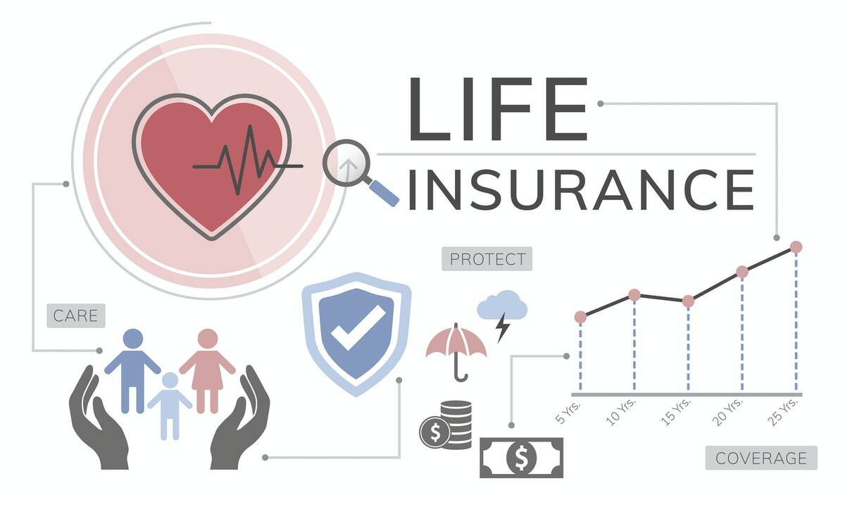 Types of Life-Insurance